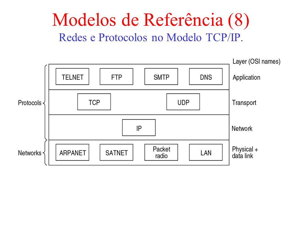 Modelos de Referência (8) Redes e Protocolos no Modelo TCP/IP.