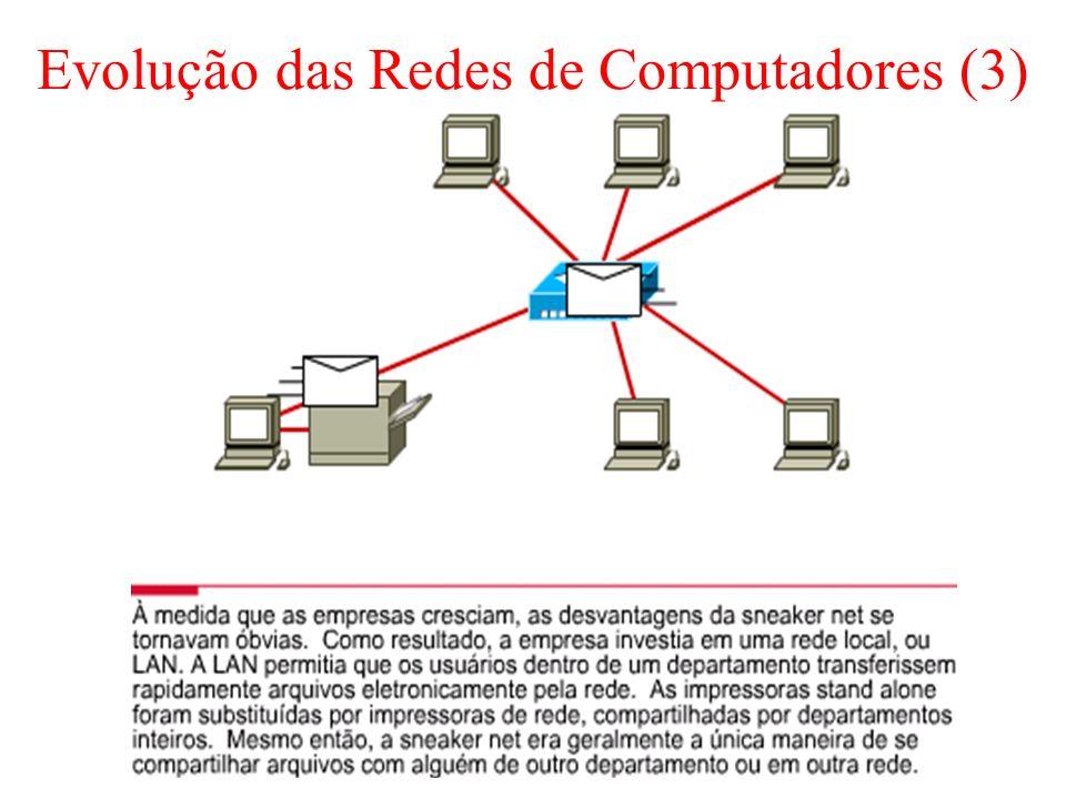 Evolução das Redes de Computadores (3)