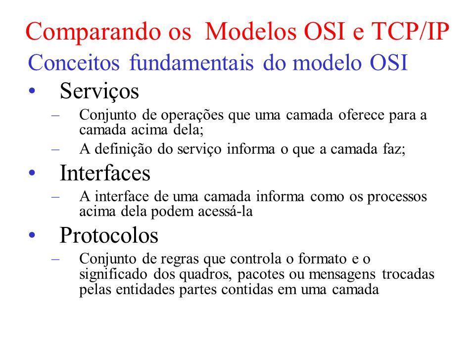 Comparando os Modelos OSI e TCP/IP Conceitos fundamentais do modelo OSI Serviços –Conjunto de operações que uma camada oferece para a camada acima del