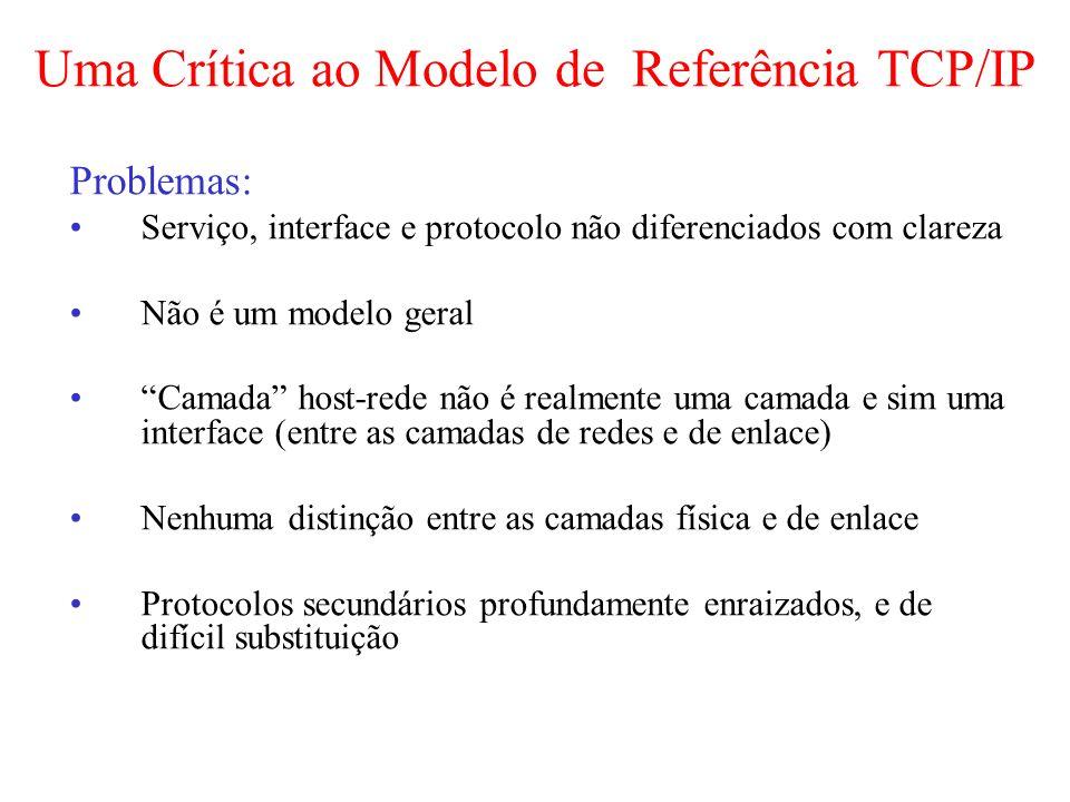 Uma Crítica ao Modelo de Referência TCP/IP Problemas: Serviço, interface e protocolo não diferenciados com clareza Não é um modelo geral Camada host-r