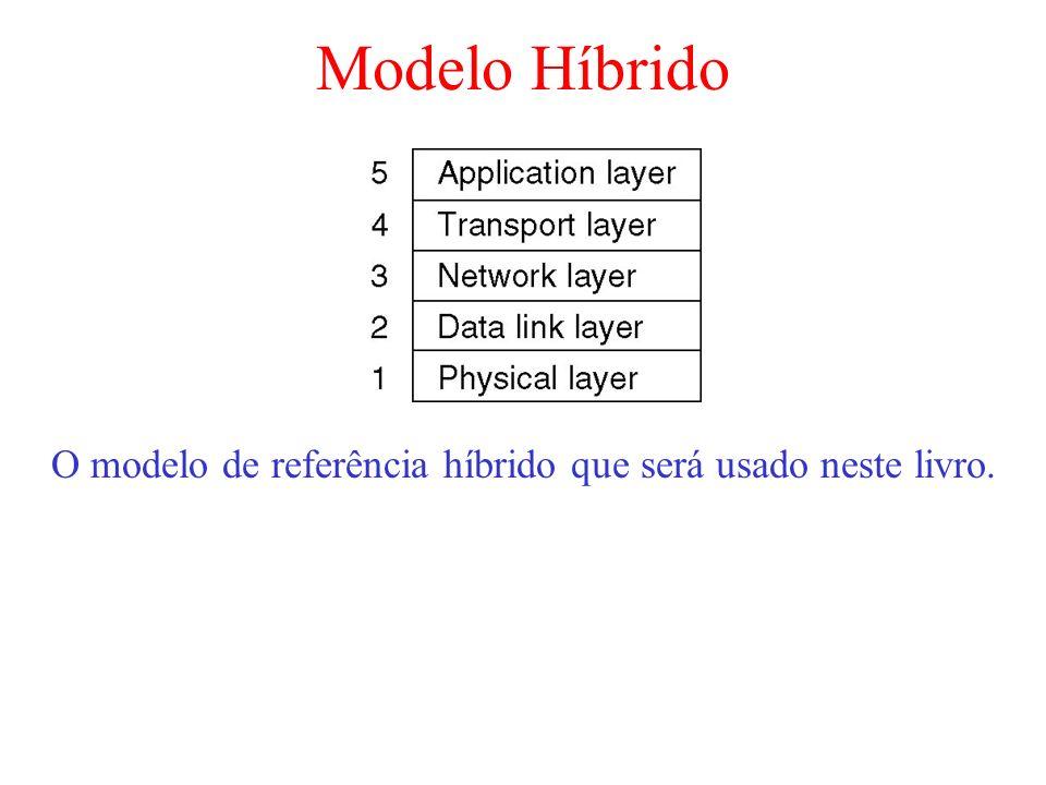 Modelo Híbrido O modelo de referência híbrido que será usado neste livro.