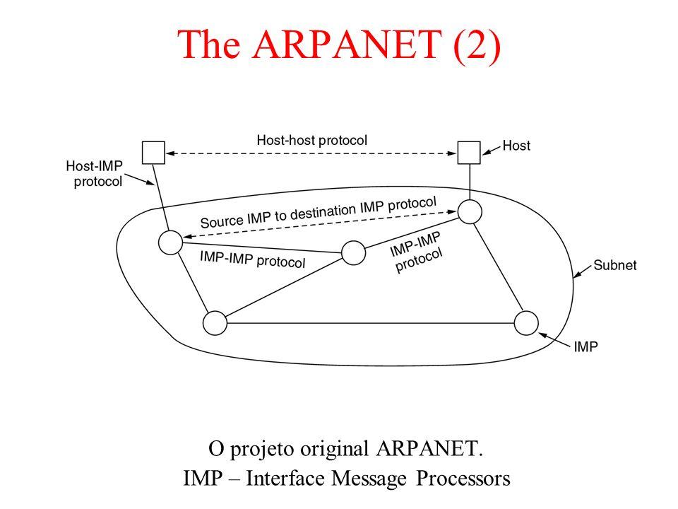 The ARPANET (2) O projeto original ARPANET. IMP – Interface Message Processors
