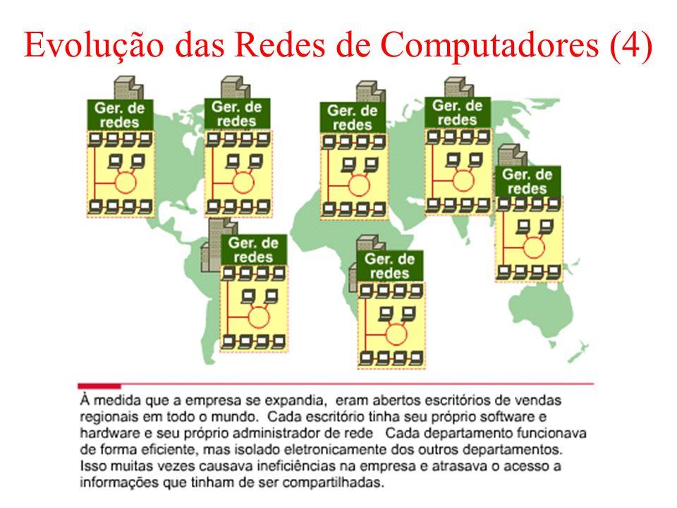 Evolução das Redes de Computadores (4)