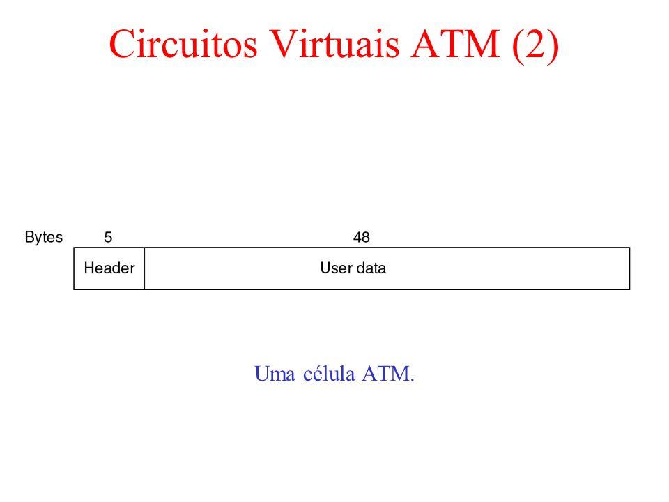 Circuitos Virtuais ATM (2) Uma célula ATM.