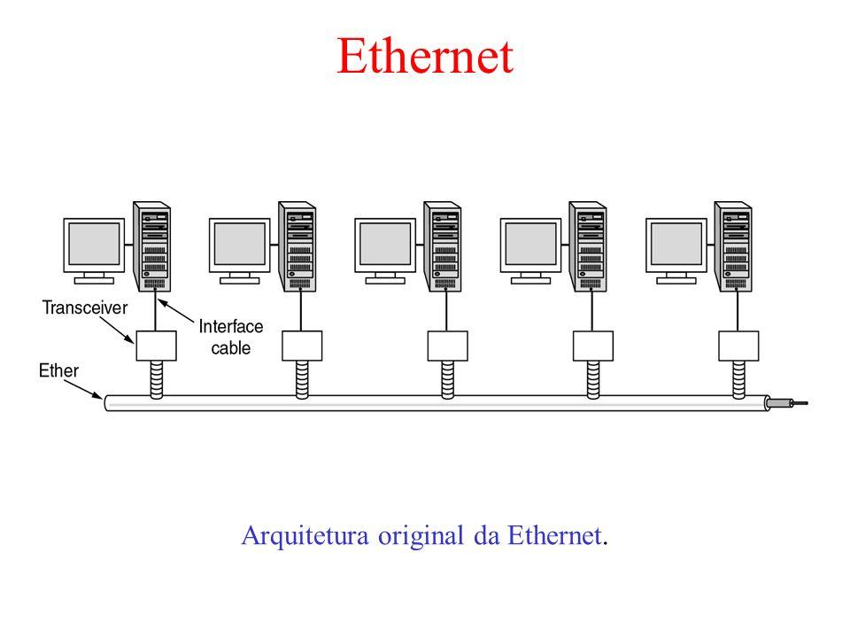 Ethernet Arquitetura original da Ethernet.