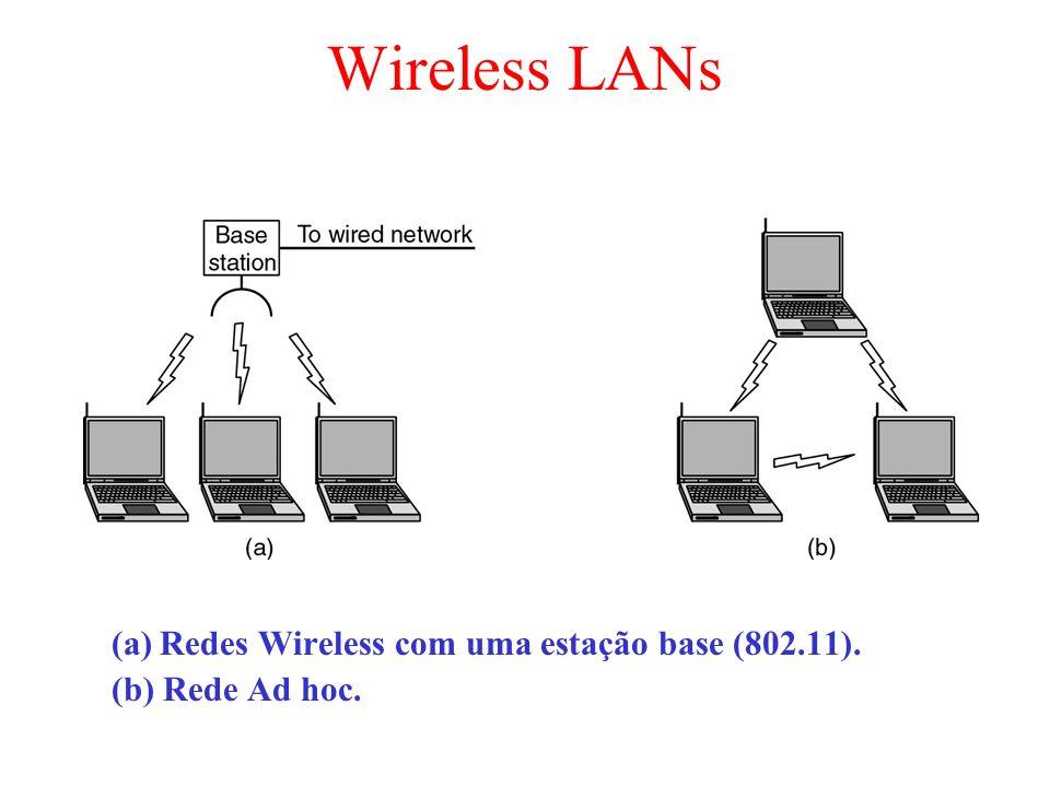 Wireless LANs (a) Redes Wireless com uma estação base (802.11). (b) Rede Ad hoc.