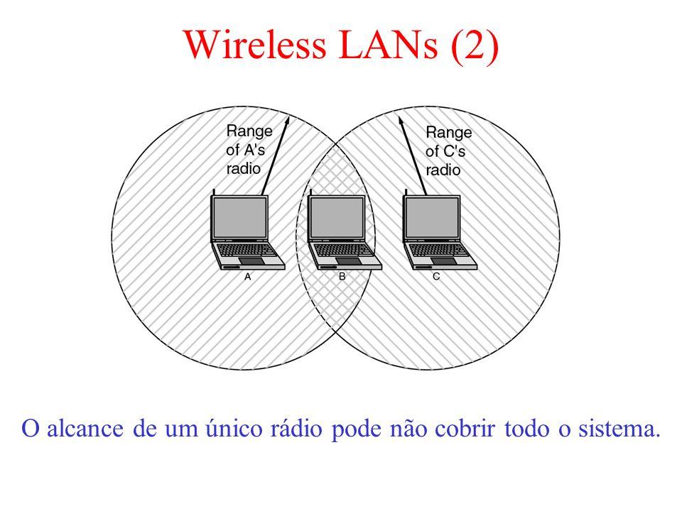 Wireless LANs (2) O alcance de um único rádio pode não cobrir todo o sistema.