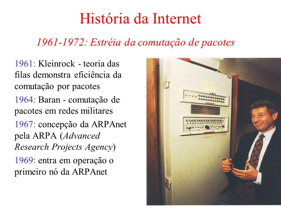 História da Internet 1961: Kleinrock - teoria das filas demonstra eficiência da comutação por pacotes 1964: Baran - comutação de pacotes em redes mili