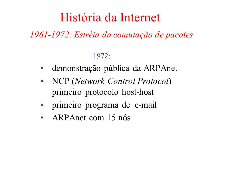 História da Internet 1972: demonstração pública da ARPAnet NCP (Network Control Protocol) primeiro protocolo host-host primeiro programa de e-mail ARP