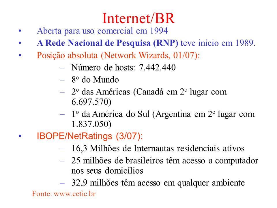Internet/BR Aberta para uso comercial em 1994 A Rede Nacional de Pesquisa (RNP) teve início em 1989. Posição absoluta (Network Wizards, 01/07): –Númer