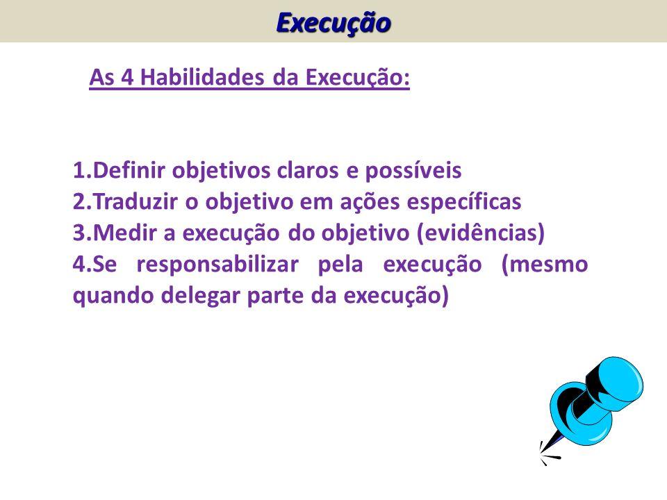 As 4 Habilidades da Execução: 1.Definir objetivos claros e possíveis 2.Traduzir o objetivo em ações específicas 3.Medir a execução do objetivo (evidên
