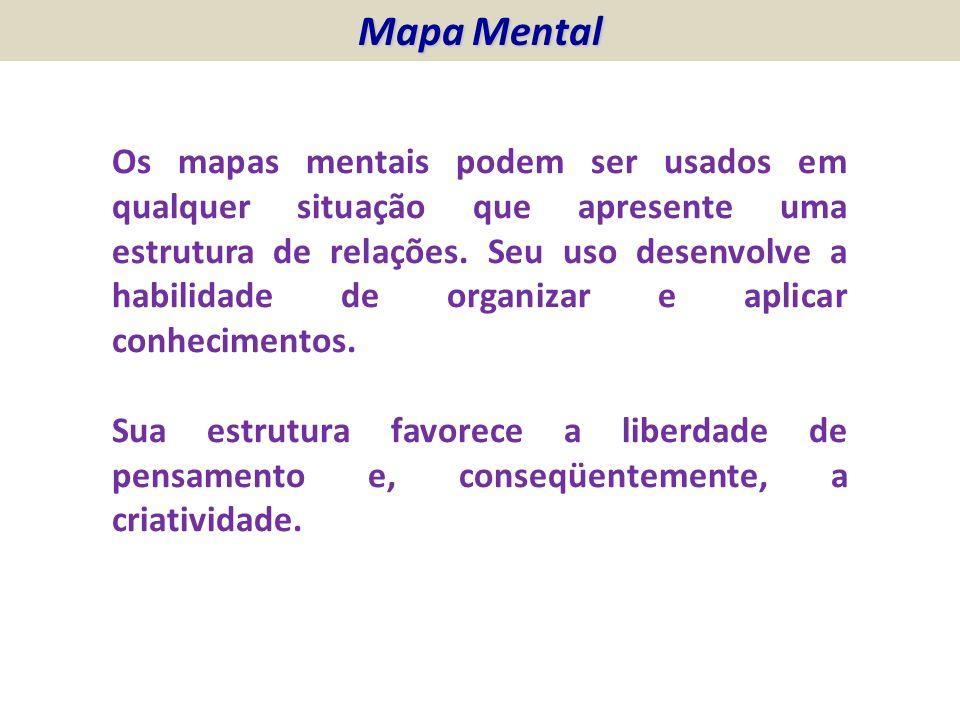 Os mapas mentais podem ser usados em qualquer situação que apresente uma estrutura de relações. Seu uso desenvolve a habilidade de organizar e aplicar