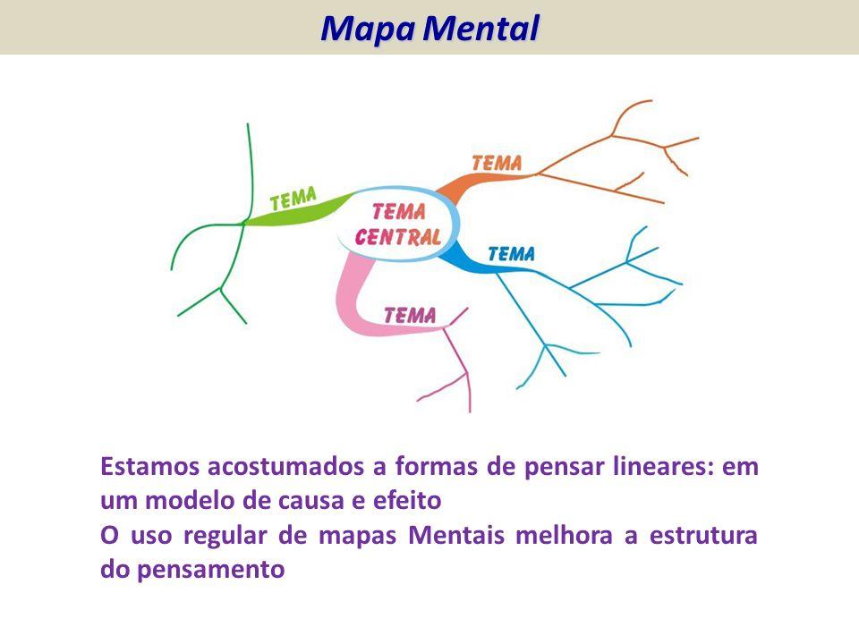 Estamos acostumados a formas de pensar lineares: em um modelo de causa e efeito O uso regular de mapas Mentais melhora a estrutura do pensamento