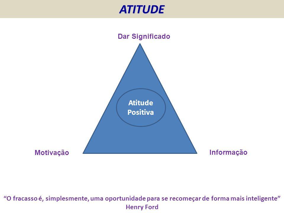 Os mapas mentais podem ser usados em qualquer situação que apresente uma estrutura de relações.