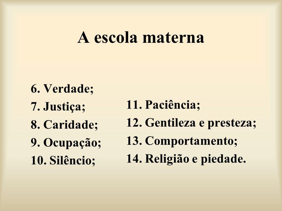 A escola materna 6. Verdade; 7. Justiça; 8. Caridade; 9. Ocupação; 10. Silêncio; 11. Paciência; 12. Gentileza e presteza; 13. Comportamento; 14. Relig