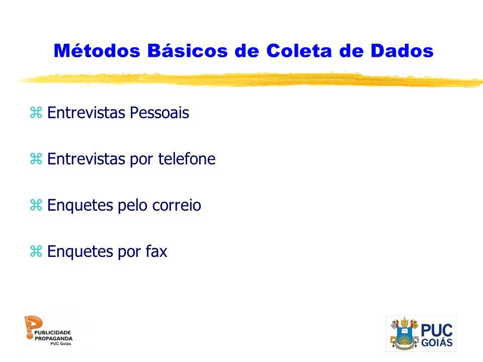 Métodos Básicos de Coleta de Dados zEntrevistas Pessoais zEntrevistas por telefone zEnquetes pelo correio zEnquetes por fax