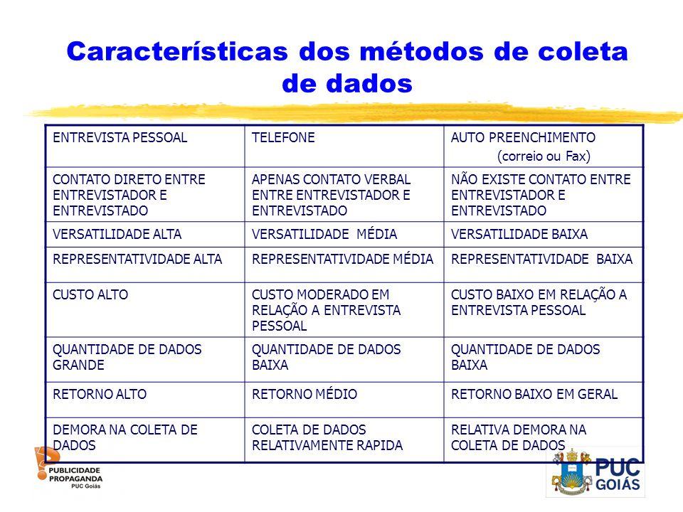 Características dos métodos de coleta de dados ENTREVISTA PESSOALTELEFONEAUTO PREENCHIMENTO (correio ou Fax) CONTATO DIRETO ENTRE ENTREVISTADOR E ENTR