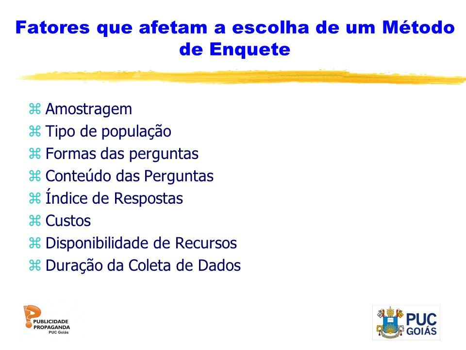 Fatores que afetam a escolha de um Método de Enquete zAmostragem zTipo de população zFormas das perguntas zConteúdo das Perguntas zÍndice de Respostas