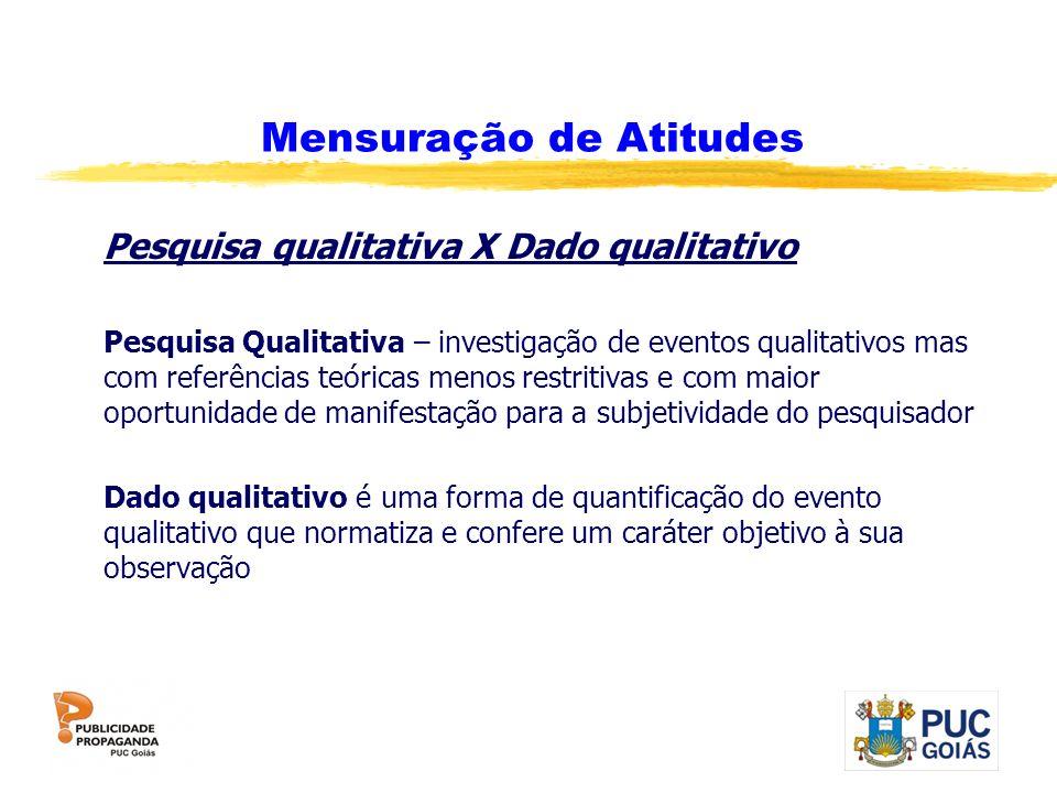 Mensuração de Atitudes Pesquisa qualitativa X Dado qualitativo Pesquisa Qualitativa – investigação de eventos qualitativos mas com referências teórica