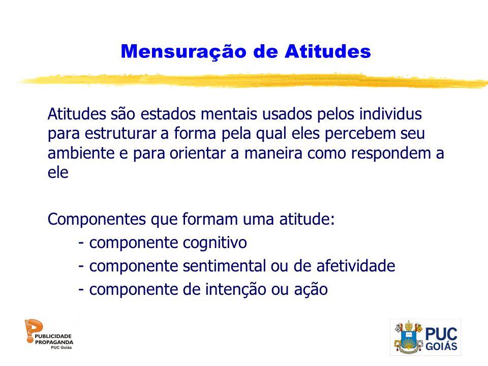 Mensuração de Atitudes Atitudes são estados mentais usados pelos individus para estruturar a forma pela qual eles percebem seu ambiente e para orienta