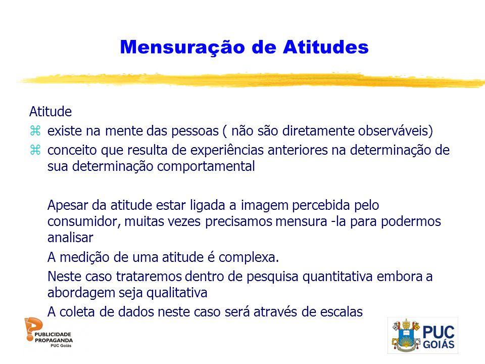 Mensuração de Atitudes Atitude zexiste na mente das pessoas ( não são diretamente observáveis) zconceito que resulta de experiências anteriores na det