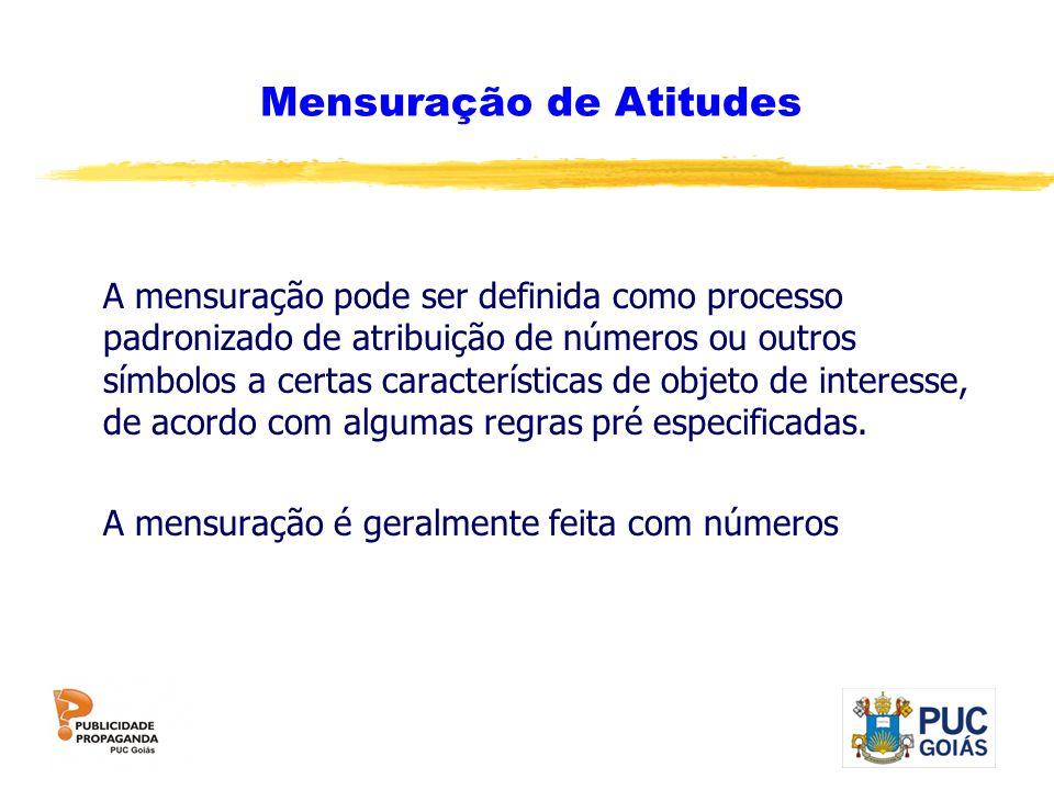 Mensuração de Atitudes A mensuração pode ser definida como processo padronizado de atribuição de números ou outros símbolos a certas características d