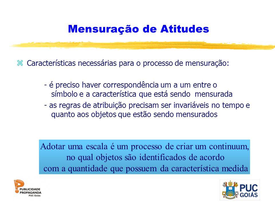 Mensuração de Atitudes zCaracterísticas necessárias para o processo de mensuração: - é preciso haver correspondência um a um entre o símbolo e a carac