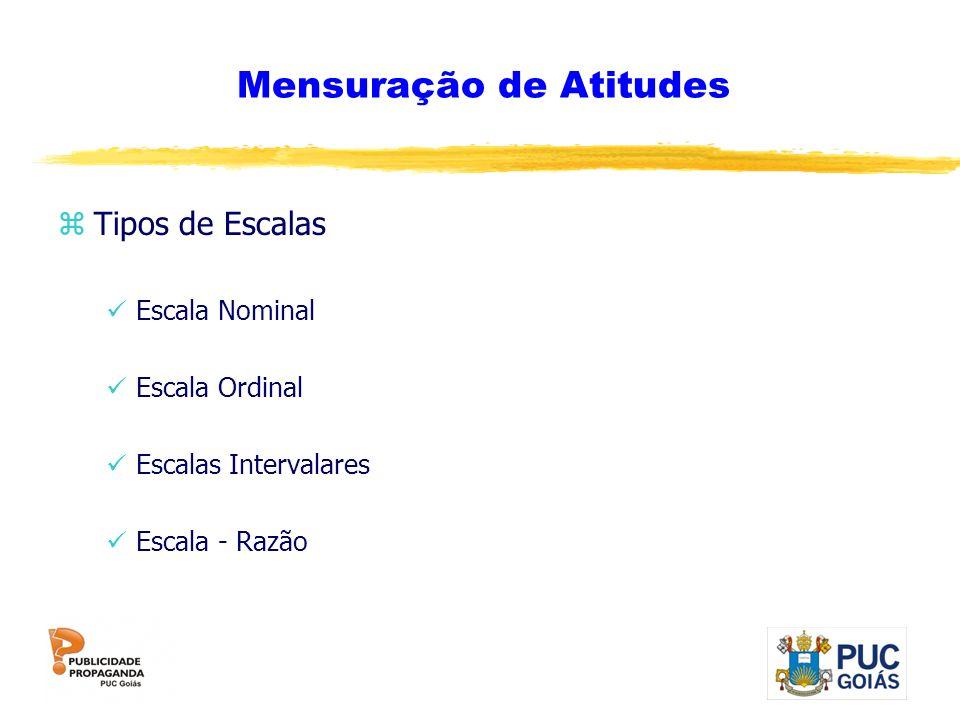 Mensuração de Atitudes zTipos de Escalas Escala Nominal Escala Ordinal Escalas Intervalares Escala - Razão