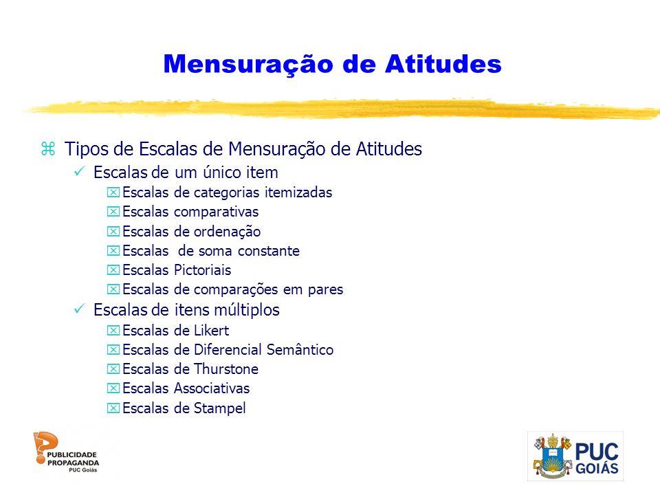 Mensuração de Atitudes zTipos de Escalas de Mensuração de Atitudes Escalas de um único item xEscalas de categorias itemizadas xEscalas comparativas xE