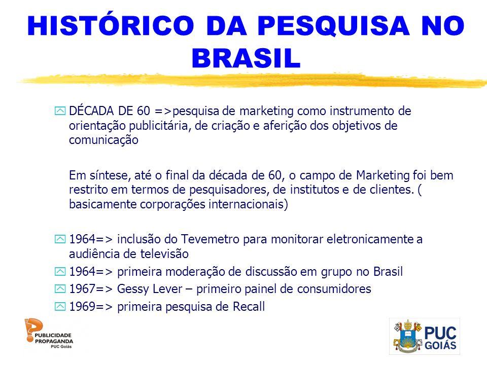 HISTÓRICO DA PESQUISA NO BRASIL yDÉCADA DE 60 =>pesquisa de marketing como instrumento de orientação publicitária, de criação e aferição dos objetivos