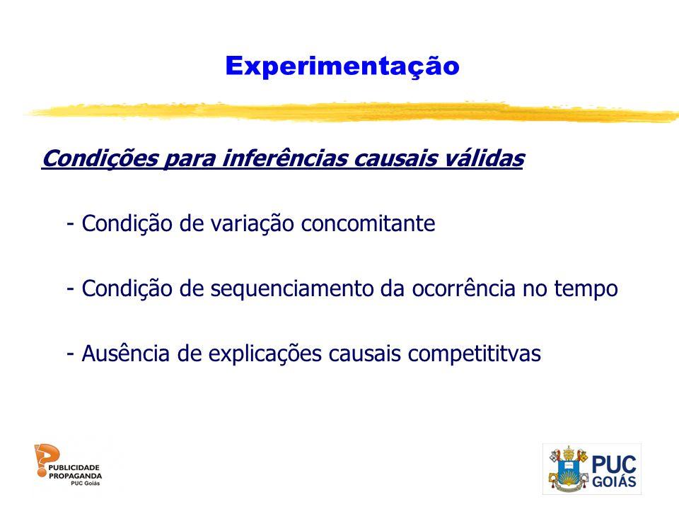 Experimentação Condições para inferências causais válidas - Condição de variação concomitante - Condição de sequenciamento da ocorrência no tempo - Au