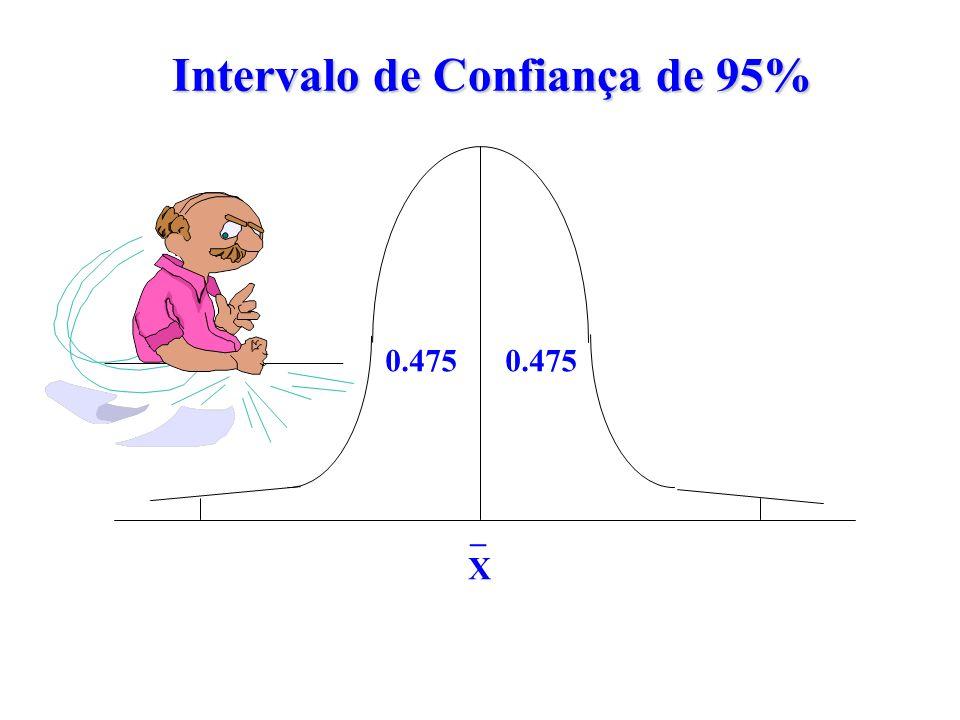 Intervalo de Confiança de 95% X _ 0.475