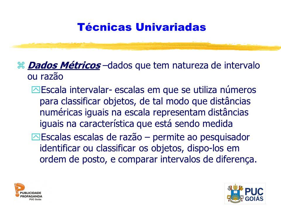 Técnicas Univariadas zDados Métricos –dados que tem natureza de intervalo ou razão yEscala intervalar- escalas em que se utiliza números para classifi