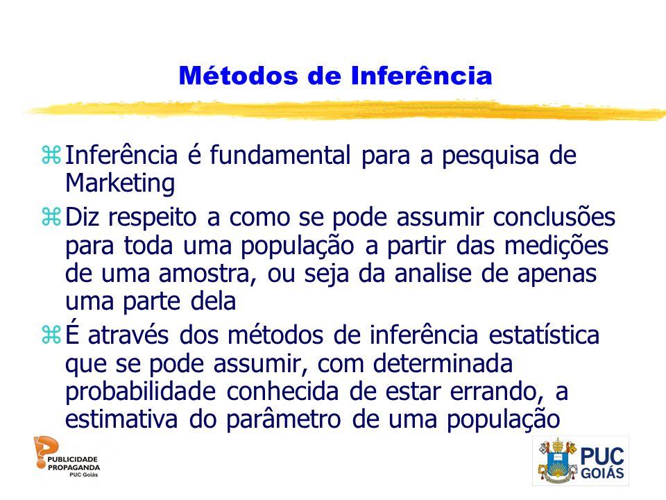 Métodos de Inferência zInferência é fundamental para a pesquisa de Marketing zDiz respeito a como se pode assumir conclusões para toda uma população a