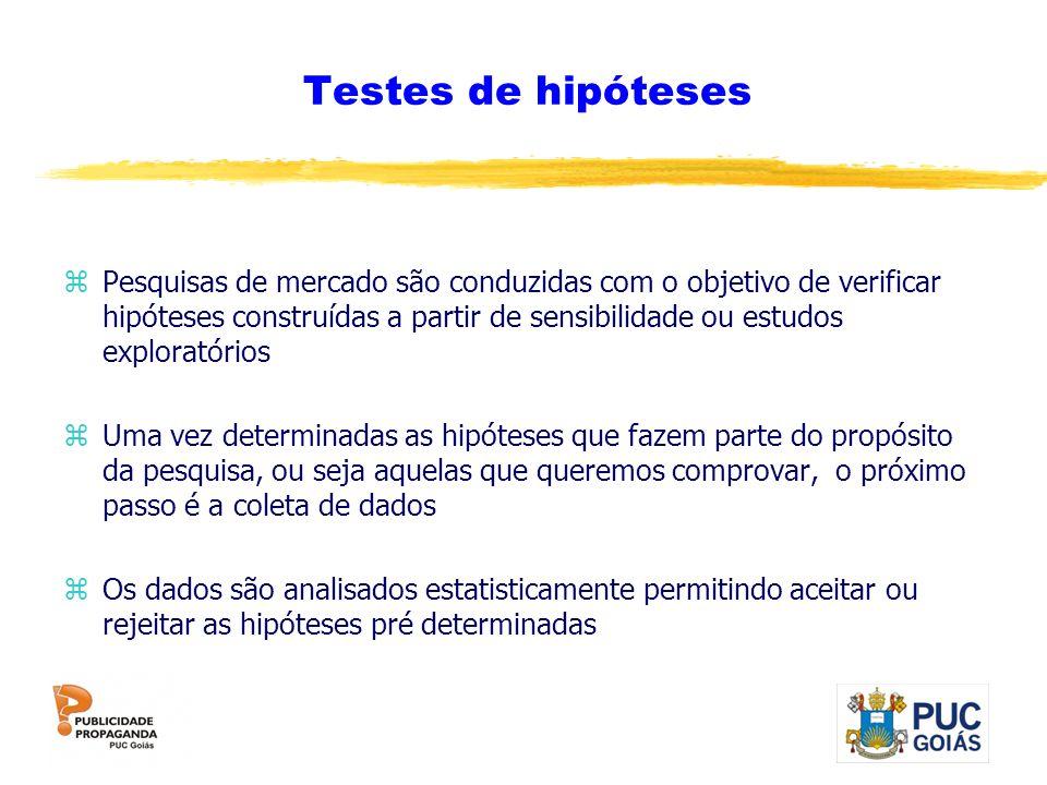 Testes de hipóteses zPesquisas de mercado são conduzidas com o objetivo de verificar hipóteses construídas a partir de sensibilidade ou estudos explor