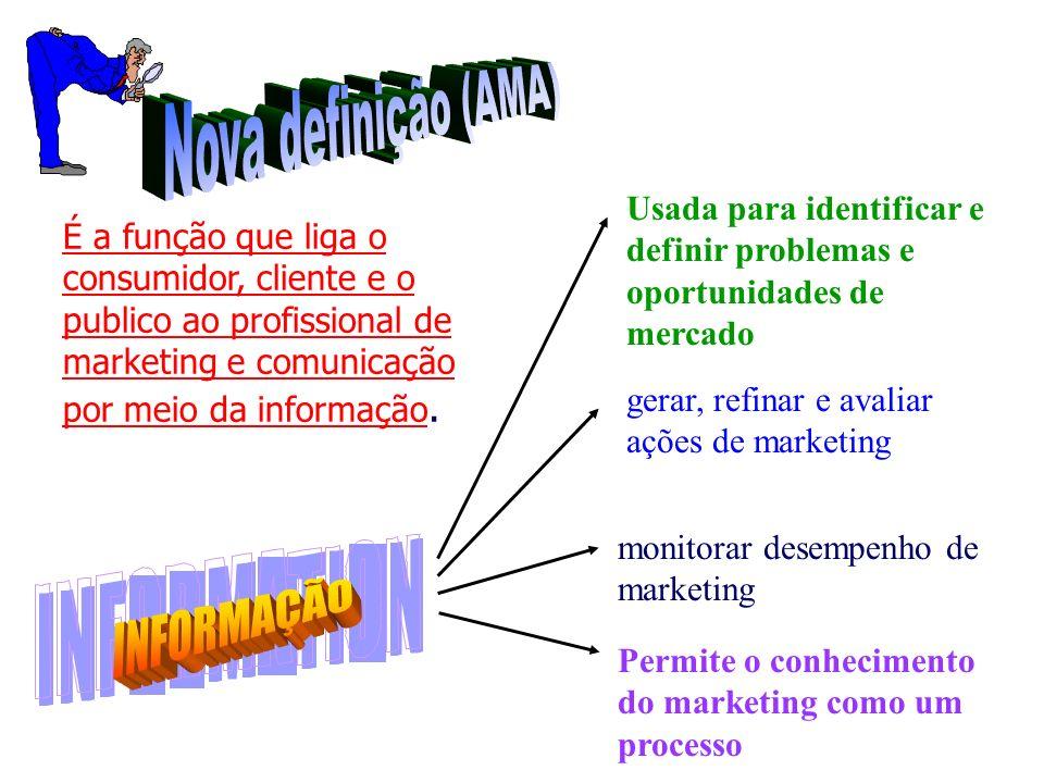 É a função que liga o consumidor, cliente e o publico ao profissional de marketing e comunicação por meio da informação. Usada para identificar e defi