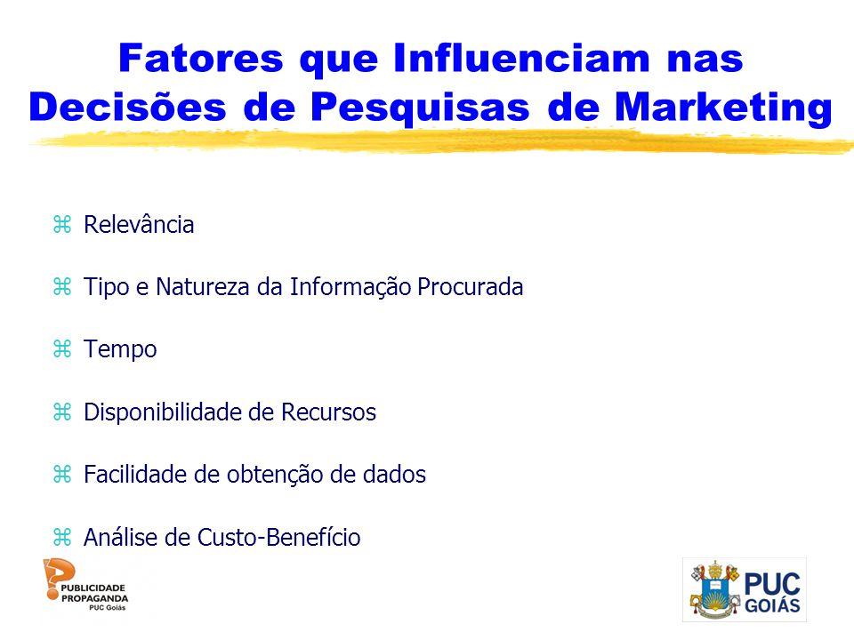 Fatores que Influenciam nas Decisões de Pesquisas de Marketing zRelevância zTipo e Natureza da Informação Procurada zTempo zDisponibilidade de Recurso