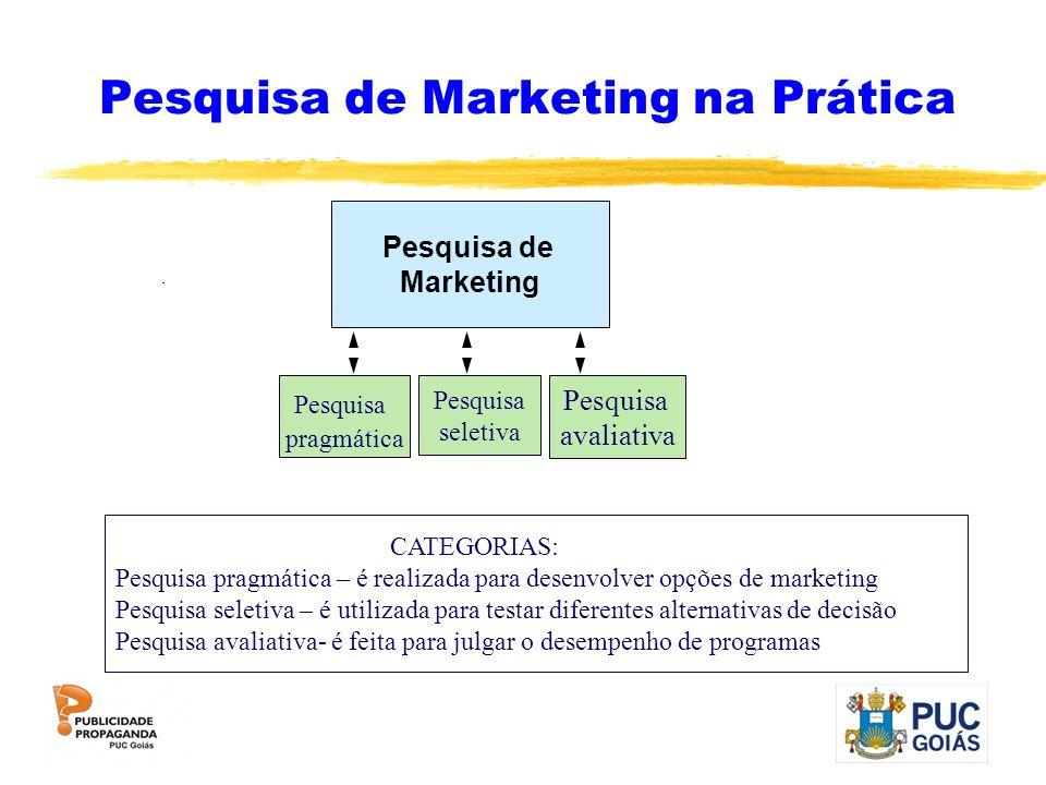Pesquisa de Marketing na Prática Pesquisa de Marketing Pesquisa pragmática Pesquisa seletiva Pesquisa avaliativa CATEGORIAS: Pesquisa pragmática – é r