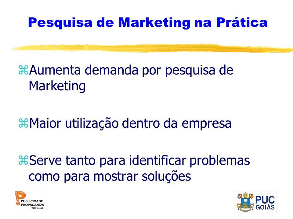 Pesquisa de Marketing na Prática zAumenta demanda por pesquisa de Marketing zMaior utilização dentro da empresa zServe tanto para identificar problema