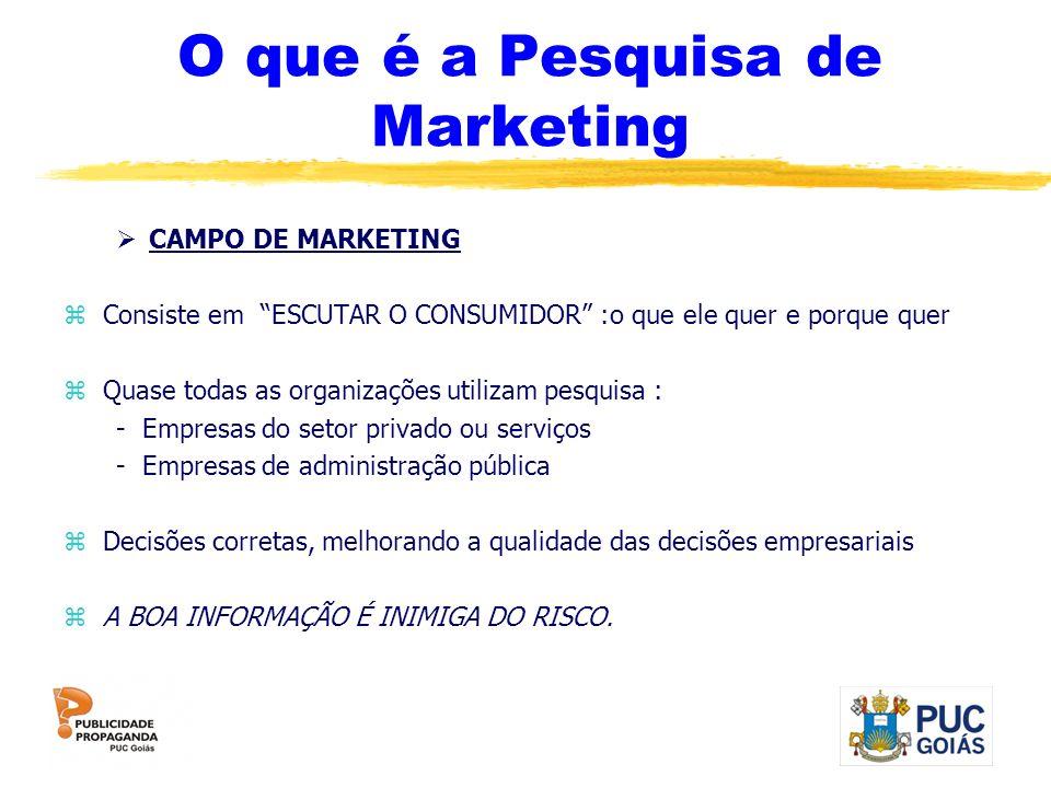 O que é a Pesquisa de Marketing CAMPO DE MARKETING zConsiste em ESCUTAR O CONSUMIDOR :o que ele quer e porque quer zQuase todas as organizações utiliz