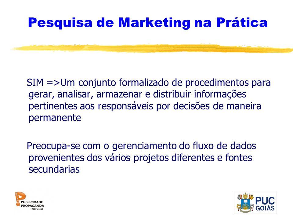 Pesquisa de Marketing na Prática SIM =>Um conjunto formalizado de procedimentos para gerar, analisar, armazenar e distribuir informações pertinentes a