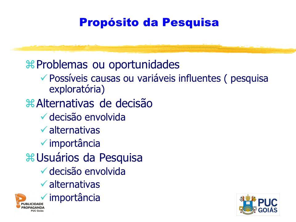 Propósito da Pesquisa zProblemas ou oportunidades Possíveis causas ou variáveis influentes ( pesquisa exploratória) zAlternativas de decisão decisão e