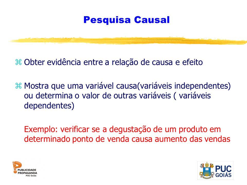 Pesquisa Causal zObter evidência entre a relação de causa e efeito zMostra que uma variável causa(variáveis independentes) ou determina o valor de out