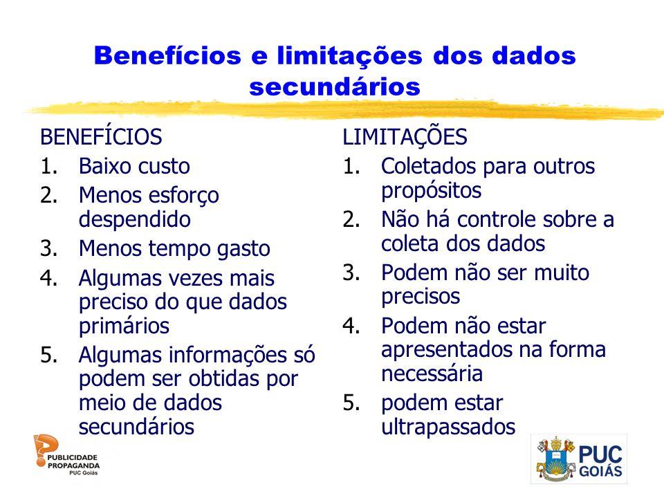 Benefícios e limitações dos dados secundários BENEFÍCIOS 1.Baixo custo 2.Menos esforço despendido 3.Menos tempo gasto 4.Algumas vezes mais preciso do