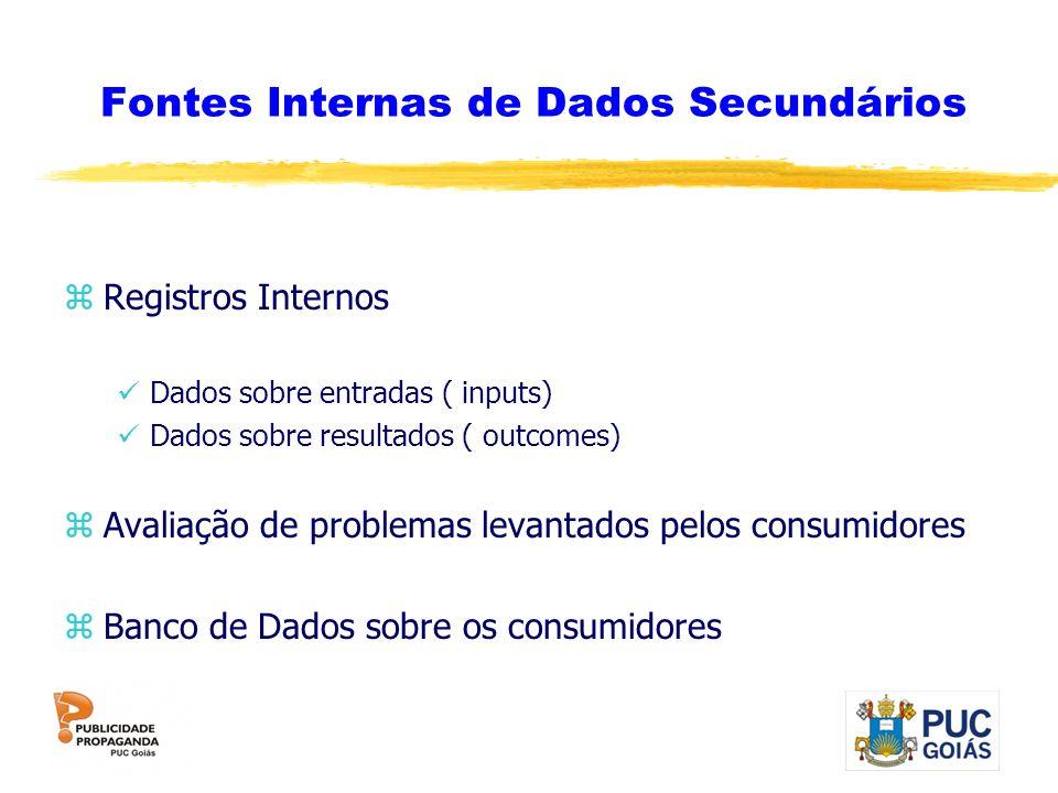 Fontes Internas de Dados Secundários zRegistros Internos Dados sobre entradas ( inputs) Dados sobre resultados ( outcomes) zAvaliação de problemas lev