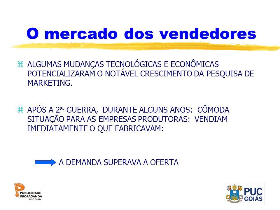 O mercado dos vendedores zALGUMAS MUDANÇAS TECNOLÓGICAS E ECONÔMICAS POTENCIALIZARAM O NOTÁVEL CRESCIMENTO DA PESQUISA DE MARKETING. zAPÓS A 2 a. GUER