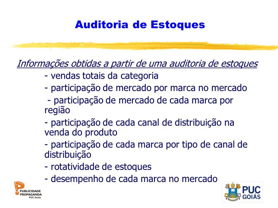 Auditoria de Estoques Informações obtidas a partir de uma auditoria de estoques - vendas totais da categoria - participação de mercado por marca no me
