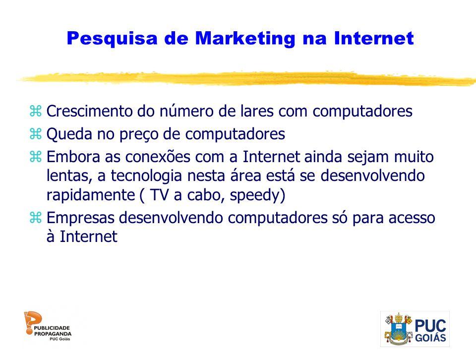 Pesquisa de Marketing na Internet zCrescimento do número de lares com computadores zQueda no preço de computadores zEmbora as conexões com a Internet