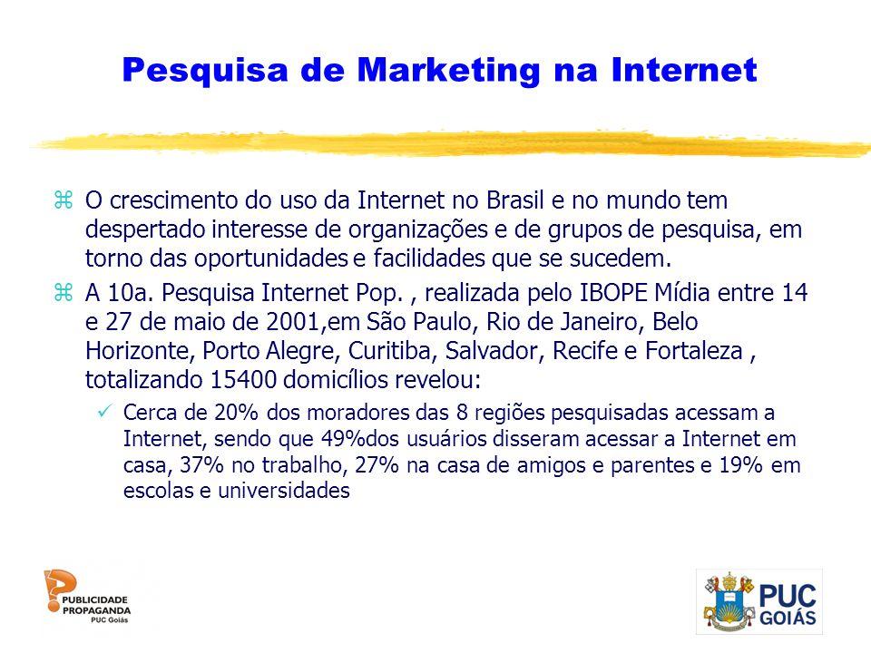 Pesquisa de Marketing na Internet zO crescimento do uso da Internet no Brasil e no mundo tem despertado interesse de organizações e de grupos de pesqu