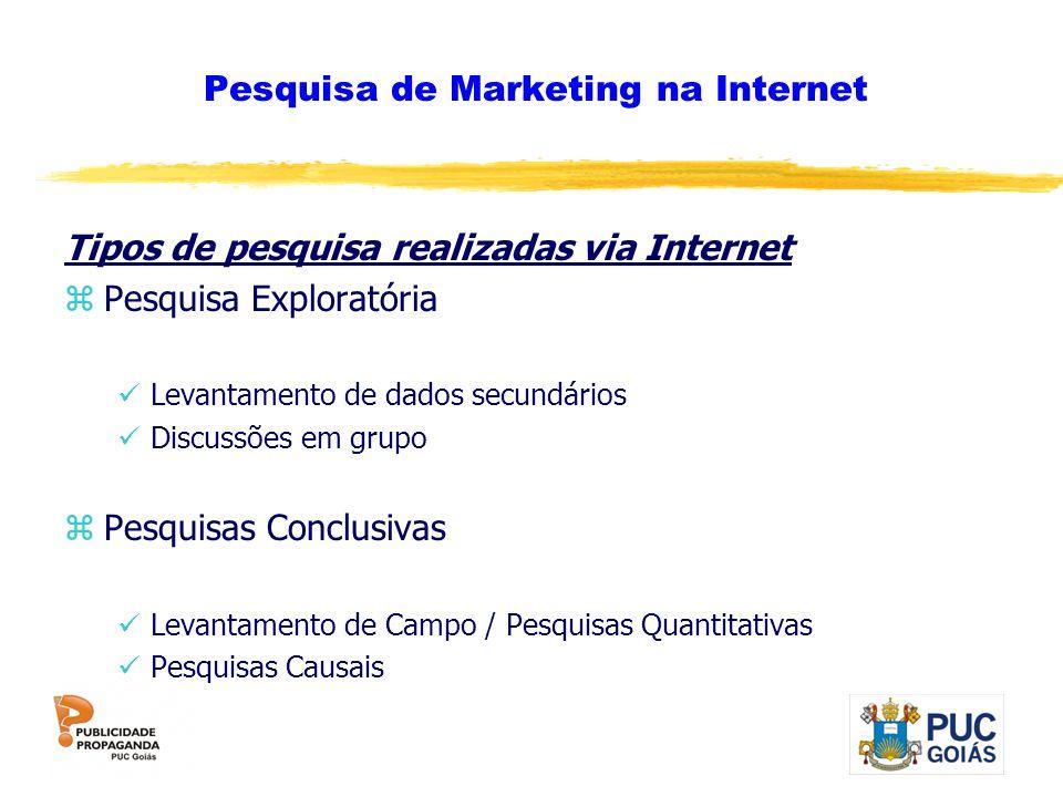 Pesquisa de Marketing na Internet Tipos de pesquisa realizadas via Internet zPesquisa Exploratória Levantamento de dados secundários Discussões em gru